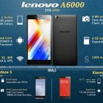 Lenovo A6000 v / s Xiaomi Redmi 1S v / s Asus Zenfone 5