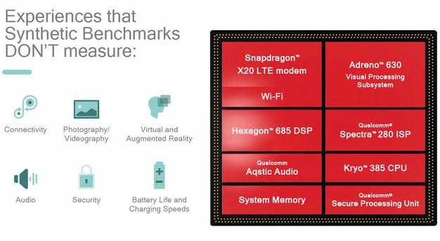 Puntos de referencia de Snapdragon 845 frente a la experiencia del usuario