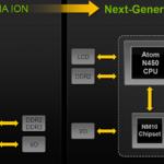 Vista previa de NVIDIA Next-Gen ION, Optimus habilitado