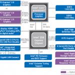 Intel Z68 Express con tecnología de respuesta inteligente