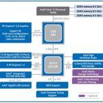 X58 Showdown: ASUS Rampage II vs.MSI Eclipse