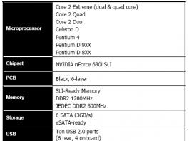 Vista previa de NVIDIA nForce 680i SLI