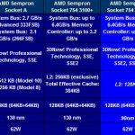 Lanzamiento de AMD Sempron 3300+