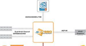 Vista previa del chipset VIA PT880