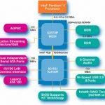 Placa base i875 RoundUp MSI, DFI y Chaintech