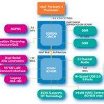 Revisión de la placa base Intel D865GBF 865G