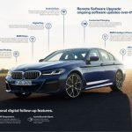 BMW puede vender algunas de las características de sus autos como suscripciones
