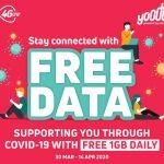 Yoodo comienza a ofrecer datos móviles diarios gratuitos de 1 GB a los usuarios
