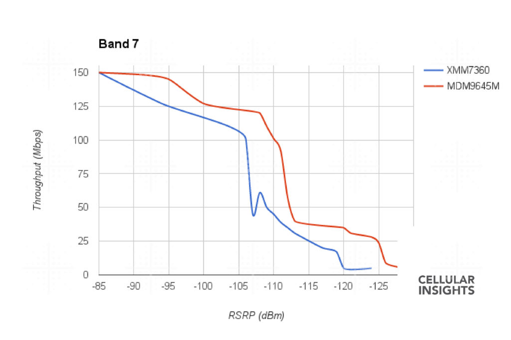 band7-iphone-7