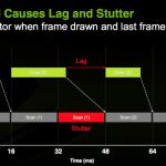 AMD en CES: monitores FreeSync, APU móvil Carrizo al frente y al centro