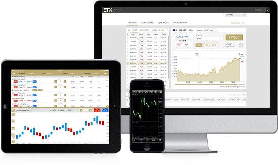 Aplicaciones comerciales: aprovechar la plataforma móvil para ganar dinero