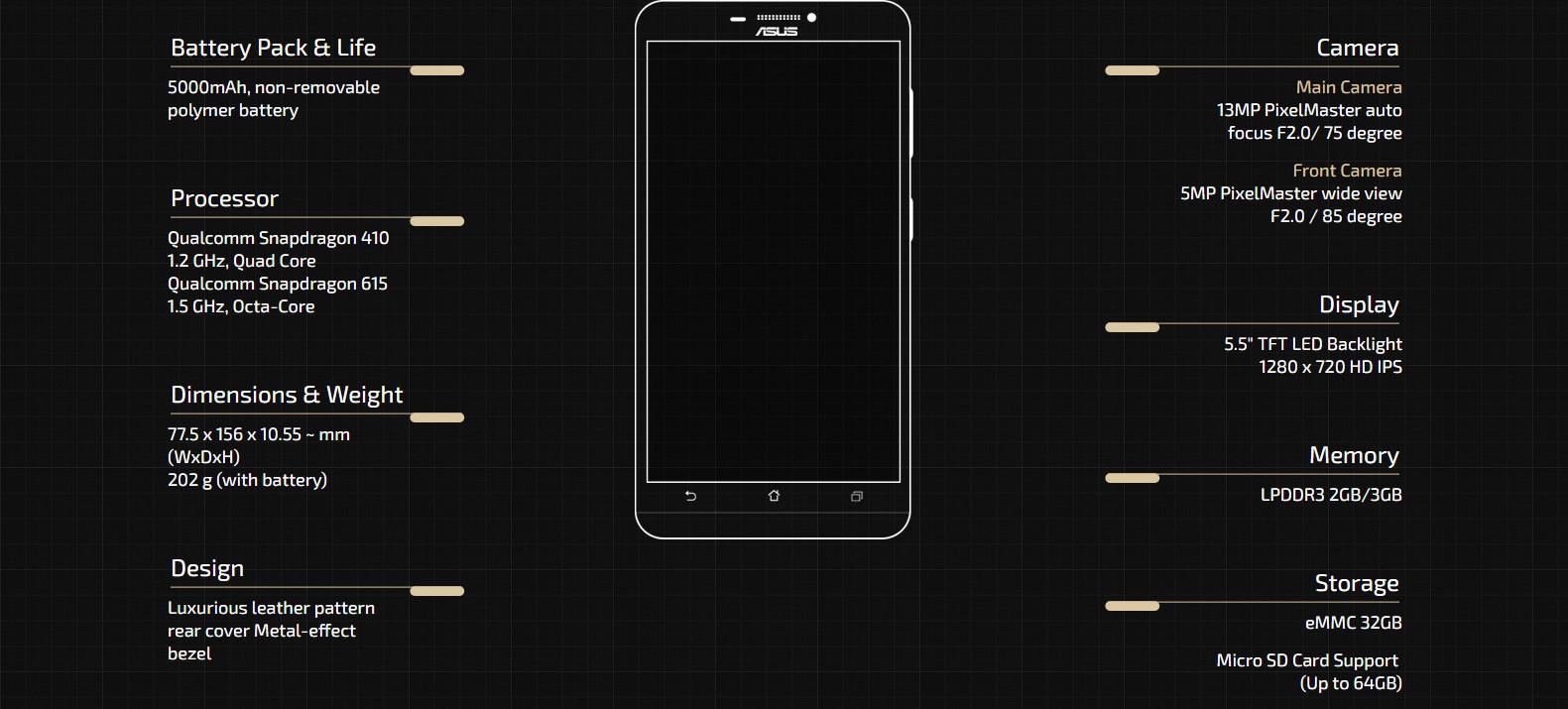 Especificación de Asus Zenfone Max