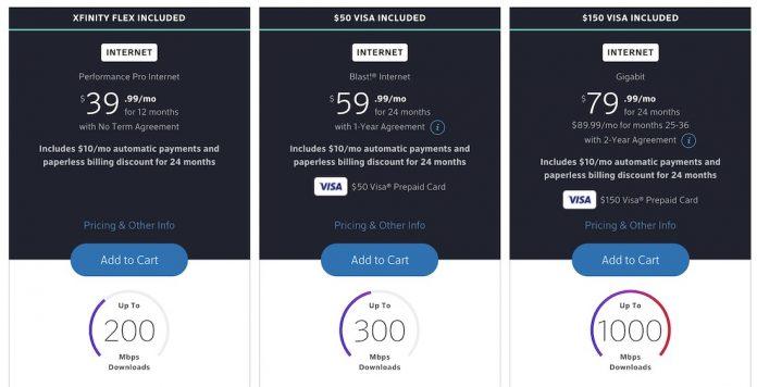 Aumento del precio de Xfinity Internet después del primer año: ¿cómo evitar pagar más?
