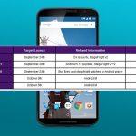 Fecha de lanzamiento de Android 6.0 Marshmallow filtrada para Nexus 5 y Nexus 6