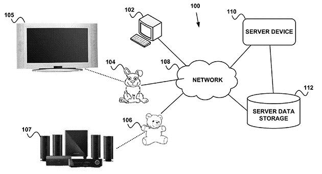 patente-de-juguete-inteligente-de-google