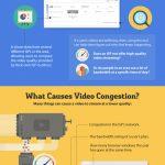 [Infographic] Cómo utilizar la herramienta de informes de calidad de video de Google