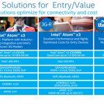 Intel anuncia Atom x3, x5 y x7, los primeros SOC con módems 3G y LTE integrados