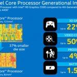 Intel anuncia procesadores móviles Core de 5.a generación y Cherry Trail de 14 nm en el CES