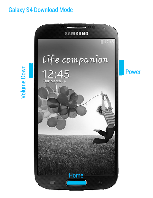 Modo de descarga Smasung Galaxy S4