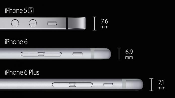 iphone-6-espesor