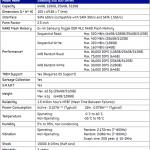 Vista previa de la serie Samsung SSD 830