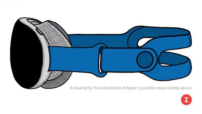 Apple mixed-reality headset