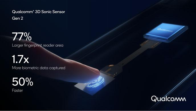 Qualcomm Announces 2nd Generation 3D Sonic Sensor In-Display Fingerprint Scanner