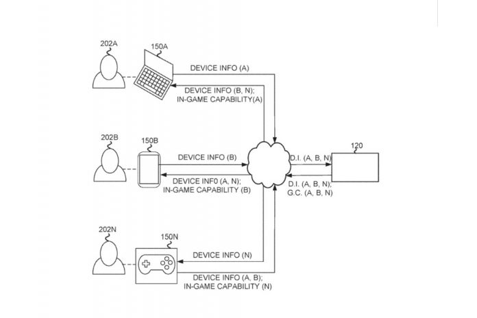EA Patent cross platform info