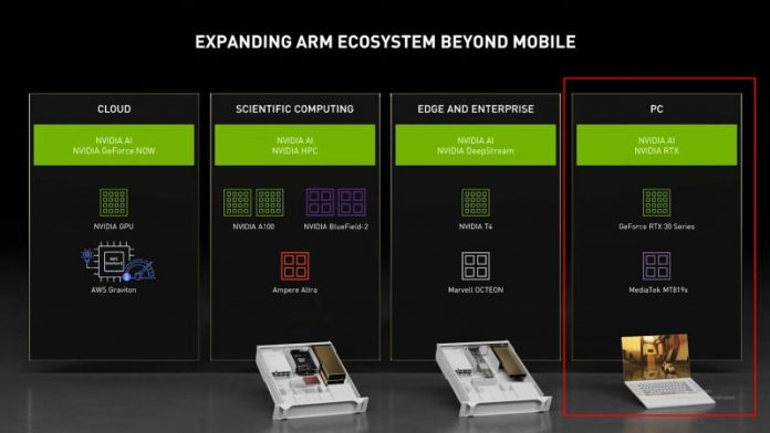 NVIDIA Partners Up With MediaTek; Licenses Out Ampere IP To Create New Gaming SDK
